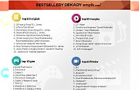 Dekada kultury z empik.com –rynek dóbr kulturalnych w Polsce