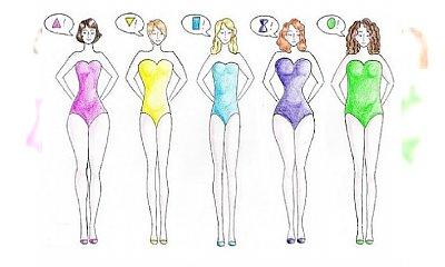 STYLowe rady: Jak dopasować ubranie do typu sylwetki?