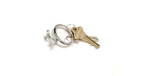 Top 7 breloków do kluczy