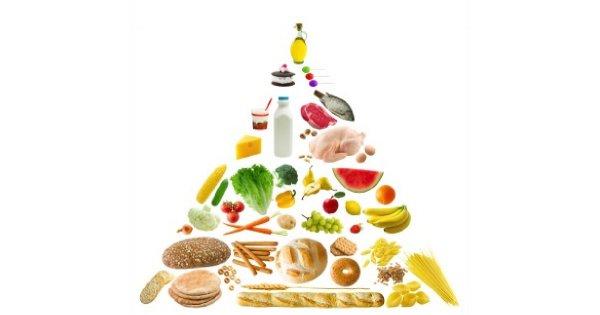 Piramida zdrowego żywienia – jak powinna wyglądać?