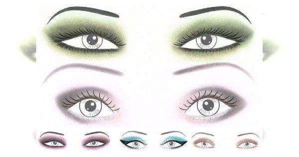 Makijaż dla poszczególnych typów oczu. Sprawdź swój!