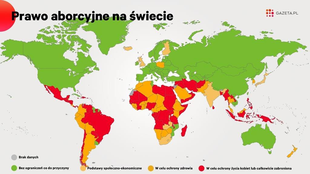 Aborcja świat