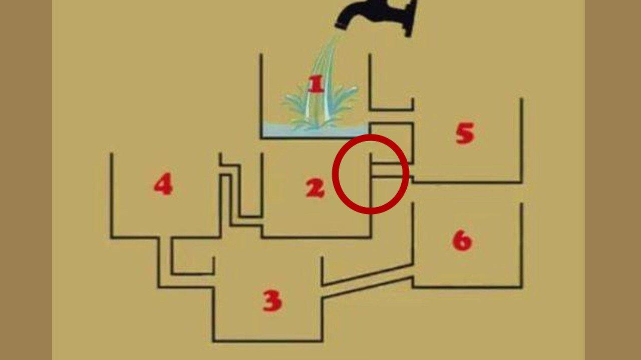 Rozwiązanie zagadki ze zbiornikami