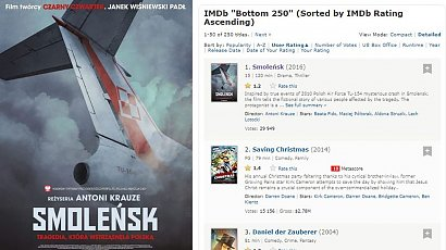 """""""Smoleńsk"""" uznany za najgorszy film na świecie przez IMDb. Zgadzasz się z tą oceną?"""