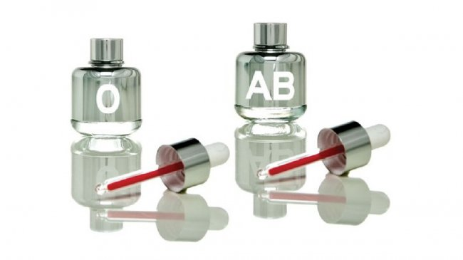 Perfumy Bood Concept