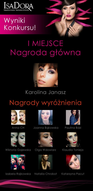 Isadora-konkurs-wyniki